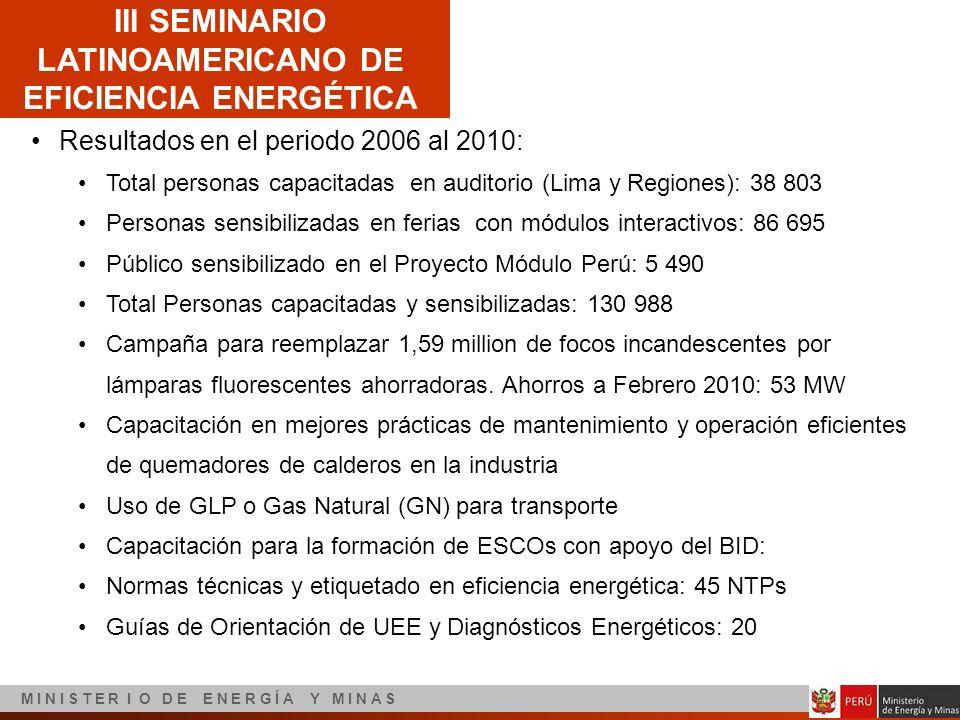 III SEMINARIO LATINOAMERICANO DE EFICIENCIA ENERGÉTICA M I N I S T E R I O D E E N E R G Í A Y M I N A S Resultados en el periodo 2006 al 2010: Total