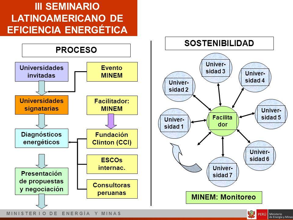 III SEMINARIO LATINOAMERICANO DE EFICIENCIA ENERGÉTICA M I N I S T E R I O D E E N E R G Í A Y M I N A S SOSTENIBILIDAD PROCESO Universidades signatar