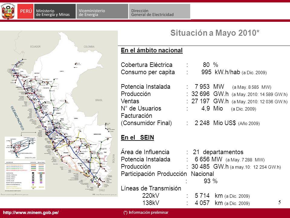 5 Situación a Mayo 2010* En el ámbito nacional Cobertura Eléctrica : 80 % Consumo per capita : 995 kW.h/hab (a Dic. 2009) Potencia Instalada : 7 953 M