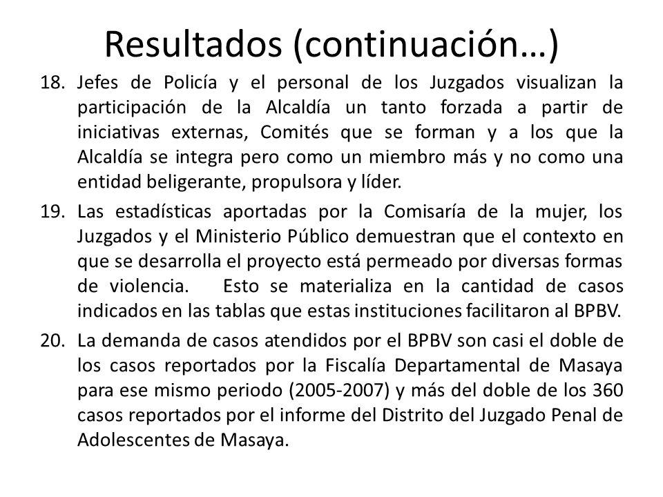 Resultados (continuación…) 18.Jefes de Policía y el personal de los Juzgados visualizan la participación de la Alcaldía un tanto forzada a partir de i