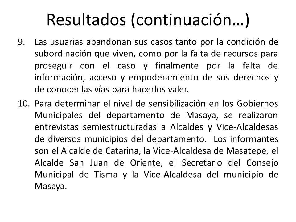 Resultados (continuación…) 11.El nivel de conocimiento de los informantes, funcionarios de la Alcaldía, acerca de casos que sufren violencia de género y especialmente violencia intrafamiliar en el municipio, está en un nivel bajo.