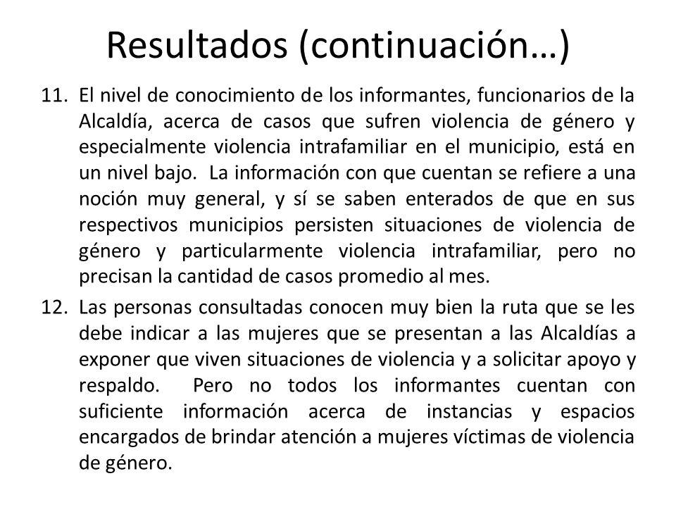 Resultados (continuación…) 13.La mayoría de los consultados y consultadas asume que las mujeres que sufren violencia son amas de casa, sin posibilidades de generar ingresos y principalmente con bajo nivel educativo.