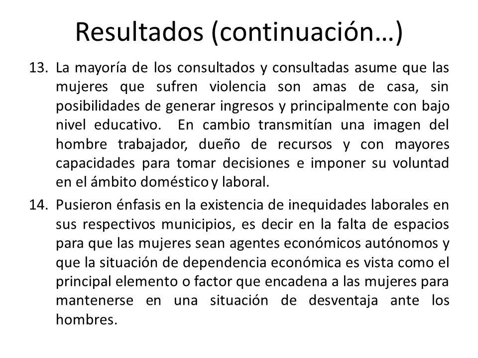 Resultados (continuación…) 15.Alcaldes y Vice Alcaldesas entrevistadas muestran saberse competentes para el trabajo con mujeres en situación de violencia.