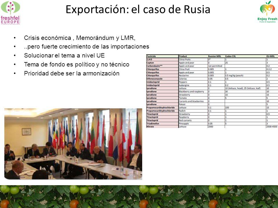 Exportación: el caso de Rusia Crisis económica, Memorándum y LMR,..pero fuerte crecimiento de las importaciones Solucionar el tema a nivel UE Tema de fondo es político y no técnico Prioridad debe ser la armonización