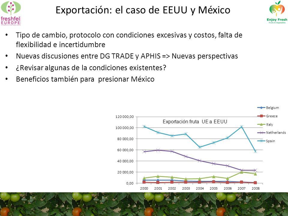 Exportación: el caso de EEUU y México Tipo de cambio, protocolo con condiciones excesivas y costos, falta de flexibilidad e incertidumbre Nuevas discusiones entre DG TRADE y APHIS => Nuevas perspectivas ¿Revisar algunas de la condiciones existentes.