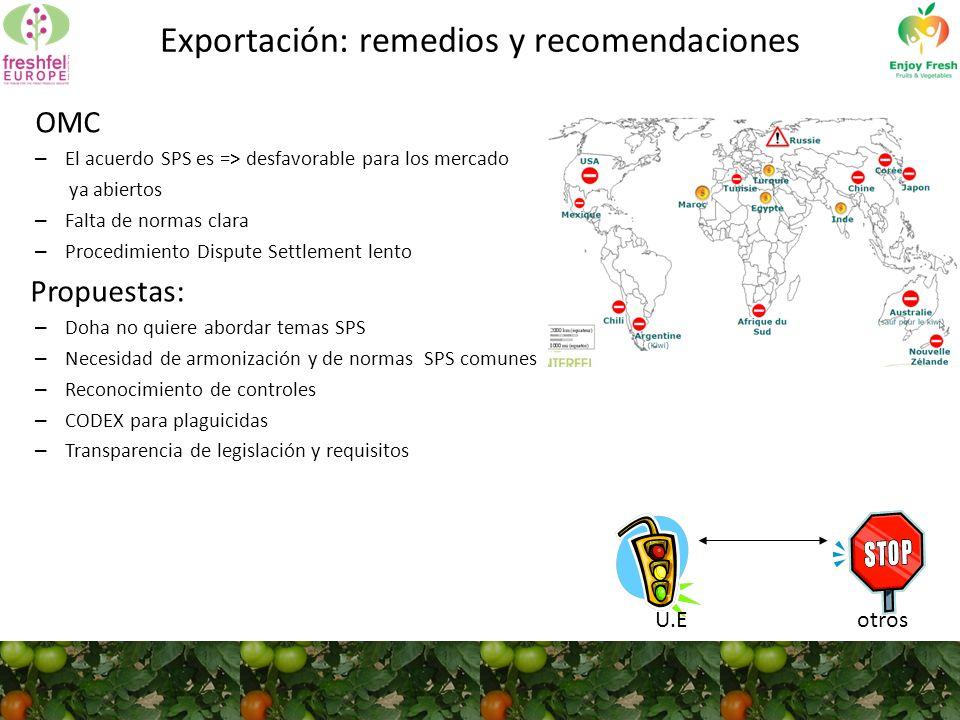 Exportación: remedios y recomendaciones OMC – El acuerdo SPS es => desfavorable para los mercado ya abiertos – Falta de normas clara – Procedimiento Dispute Settlement lento Propuestas: – Doha no quiere abordar temas SPS – Necesidad de armonización y de normas SPS comunes – Reconocimiento de controles – CODEX para plaguicidas – Transparencia de legislación y requisitos U.Eotros