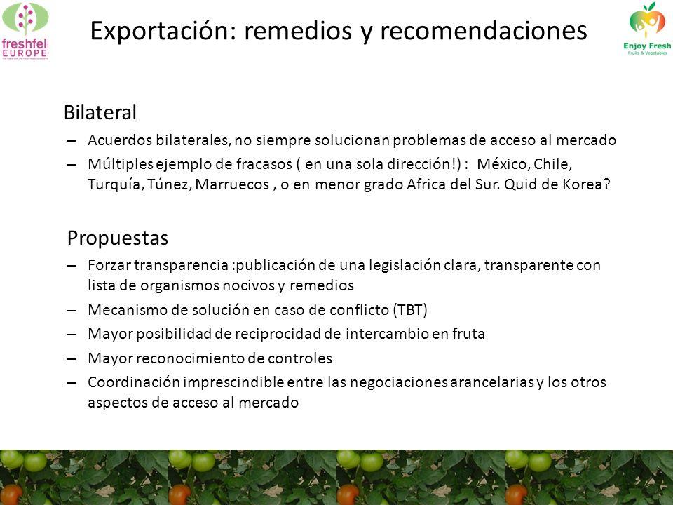 Exportación: remedios y recomendacion es Bilateral – Acuerdos bilaterales, no siempre solucionan problemas de acceso al mercado – Múltiples ejemplo de fracasos ( en una sola dirección!) : México, Chile, Turquía, Túnez, Marruecos, o en menor grado Africa del Sur.