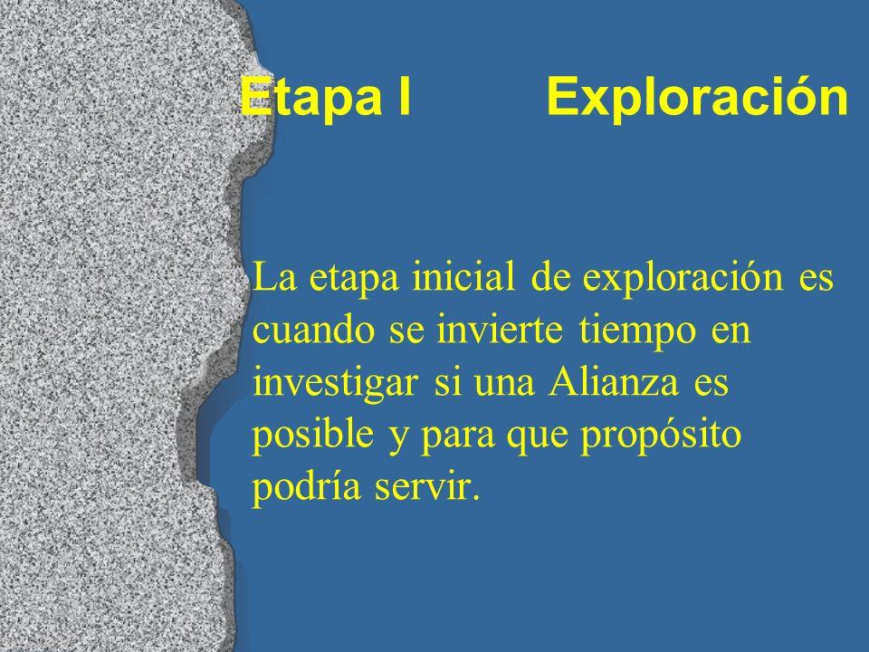 Etapa I Exploración La etapa inicial de exploración es cuando se invierte tiempo en investigar si una Alianza es posible y para que propósito podría s