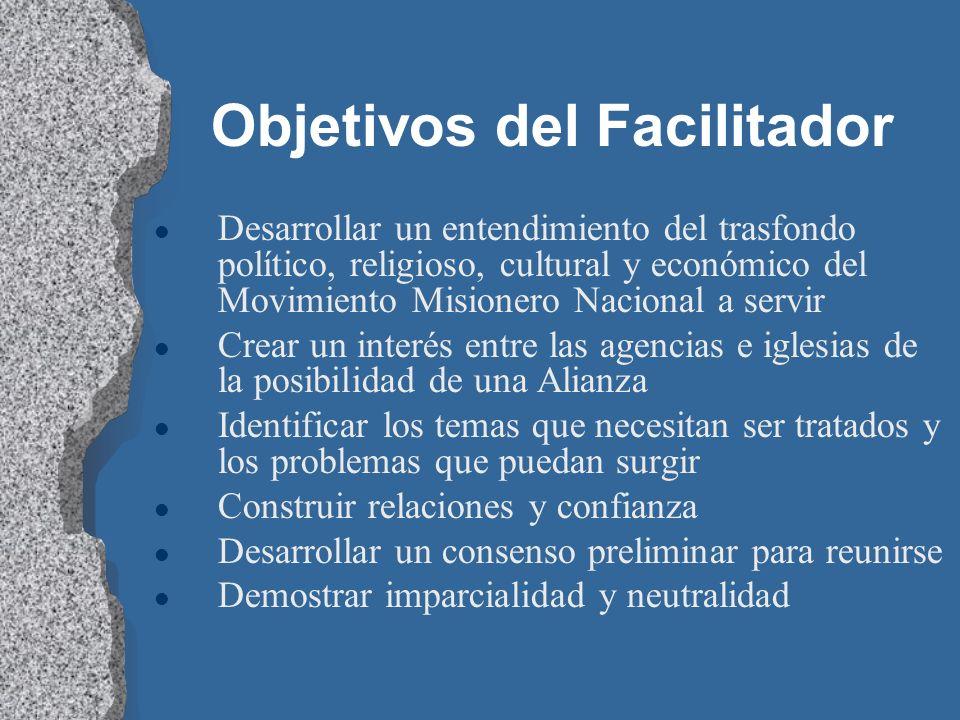 Objetivos del Facilitador l Desarrollar un entendimiento del trasfondo político, religioso, cultural y económico del Movimiento Misionero Nacional a s