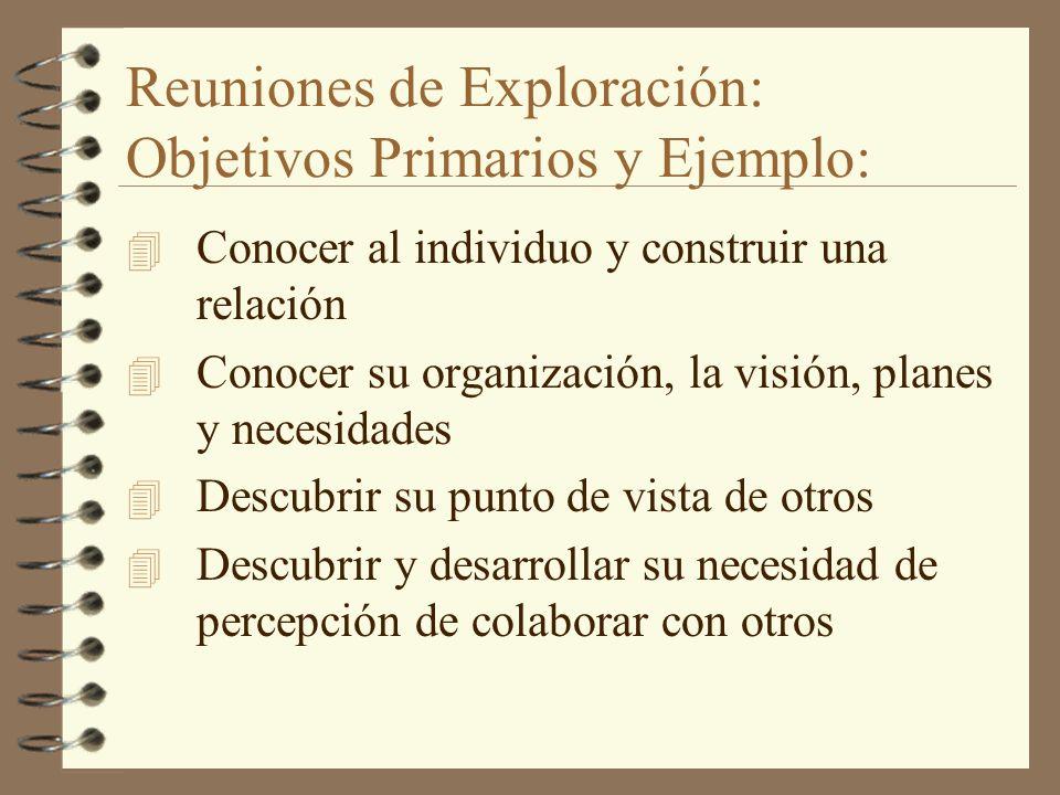 Reuniones de Exploración: Objetivos Primarios y Ejemplo: 4 Conocer al individuo y construir una relación 4 Conocer su organización, la visión, planes