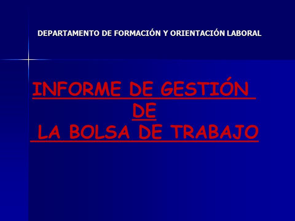 DEPARTAMENTO DE FORMACIÓN Y ORIENTACIÓN LABORAL BOLSA DE TRABAJO OFERTASDE EMPLEO EMPLEOGESTIONADAS