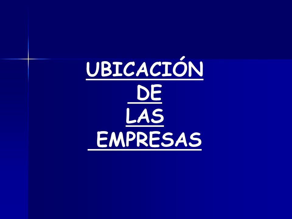 UBICACIÓN DE LAS EMPRESAS