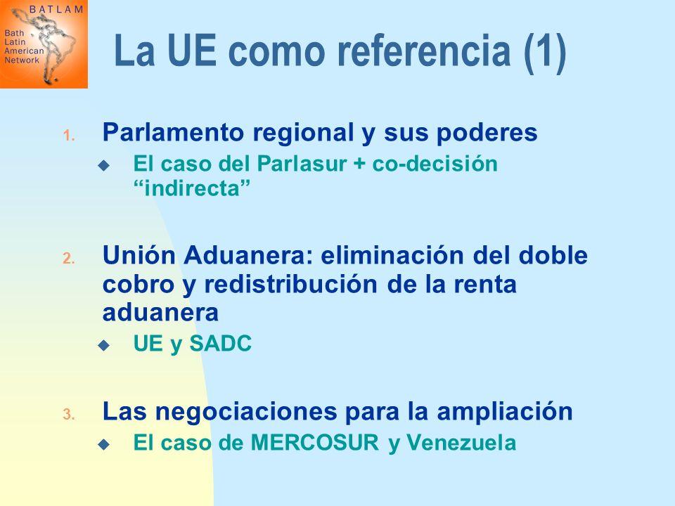 La UE como referencia (1) 1. Parlamento regional y sus poderes El caso del Parlasur + co-decisión indirecta 2. Unión Aduanera: eliminación del doble c