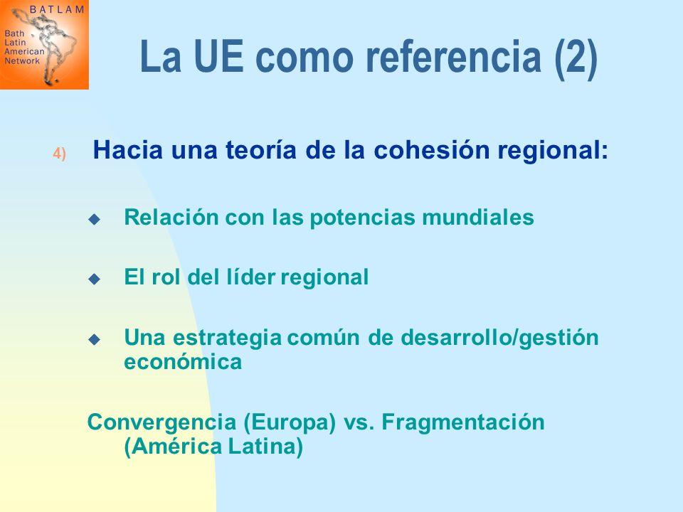 La UE como referencia (2) 4) Hacia una teoría de la cohesión regional: Relación con las potencias mundiales El rol del líder regional Una estrategia c