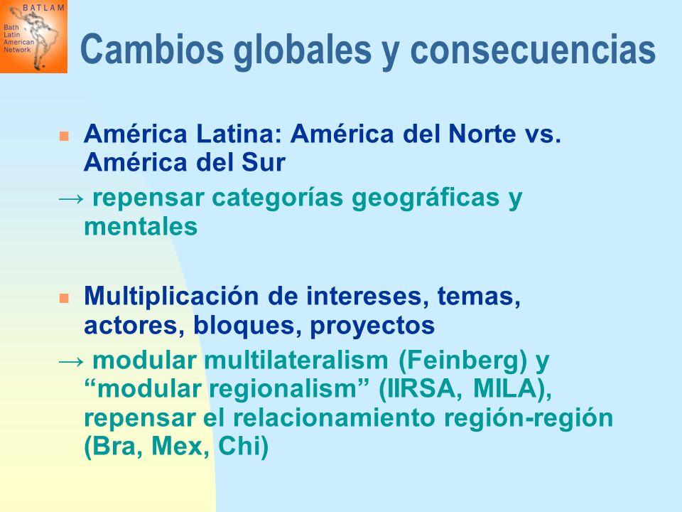 Cambios globales y consecuencias América Latina: América del Norte vs. América del Sur repensar categorías geográficas y mentales Multiplicación de in