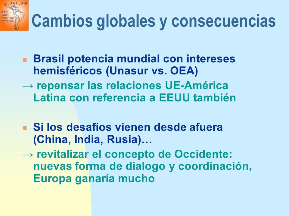 Cambios globales y consecuencias Brasil potencia mundial con intereses hemisféricos (Unasur vs. OEA) repensar las relaciones UE-América Latina con ref