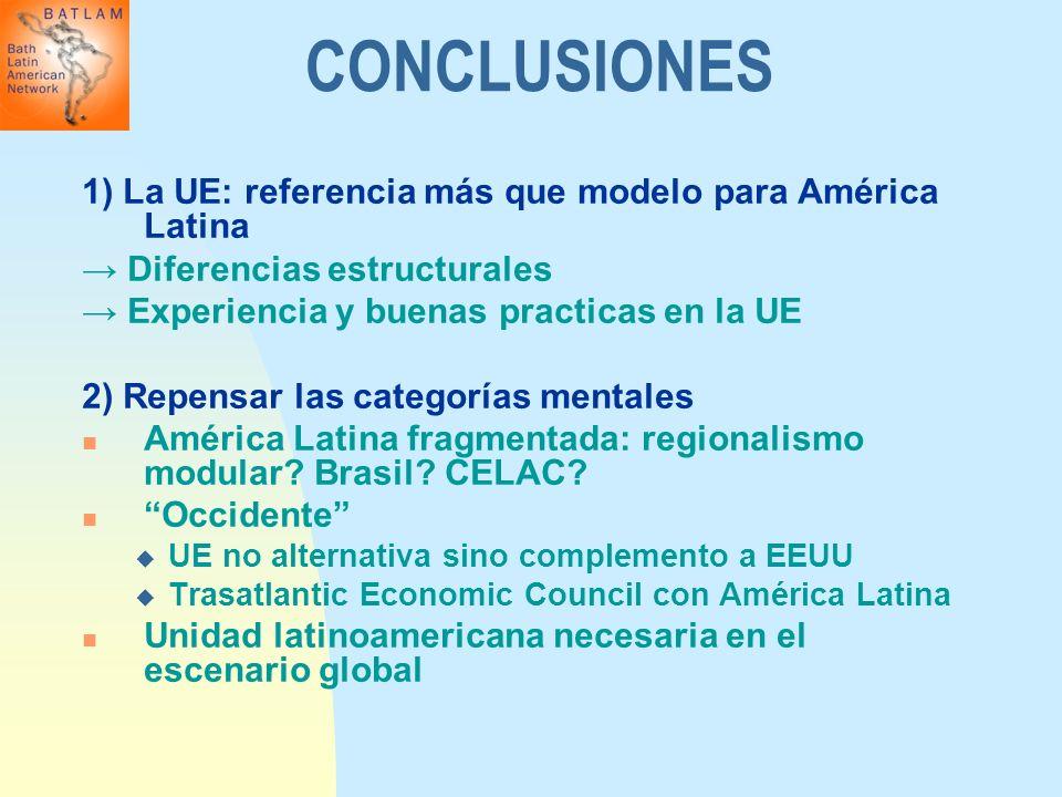 CONCLUSIONES 1) La UE: referencia más que modelo para América Latina Diferencias estructurales Experiencia y buenas practicas en la UE 2) Repensar las