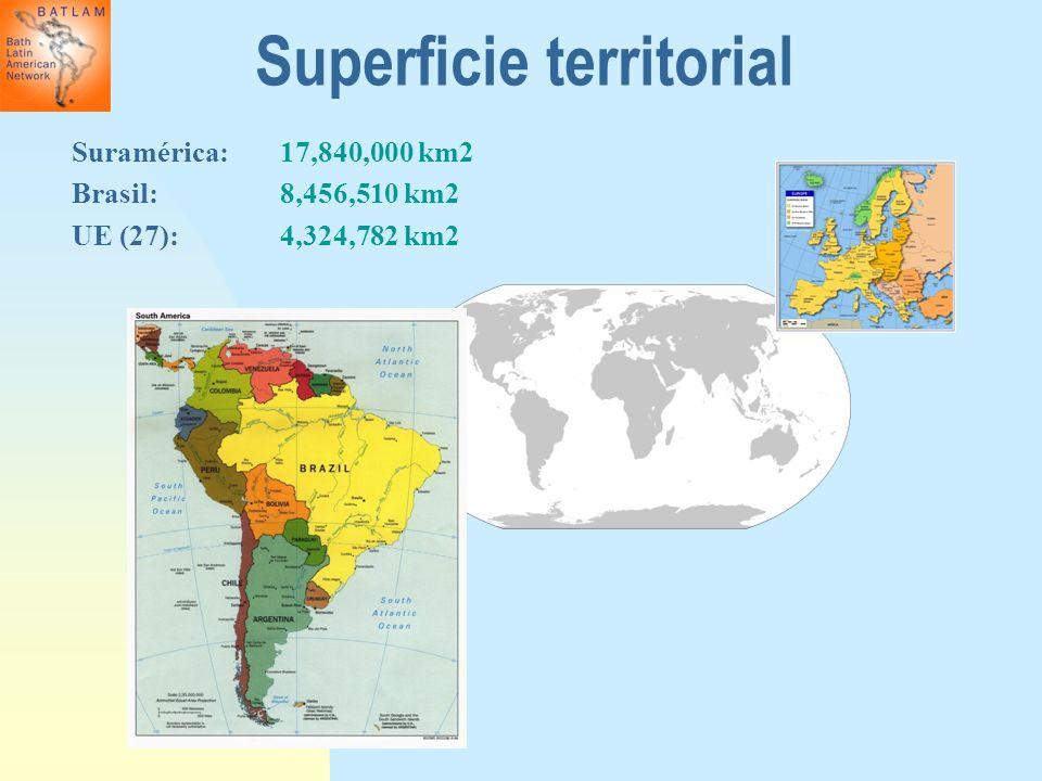 Superficie territorial Suramérica:17,840,000 km2 Brasil:8,456,510 km2 UE (27):4,324,782 km2