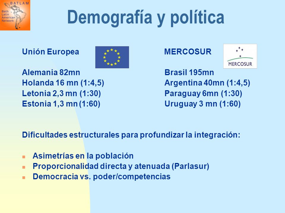 Demografía y política Unión Europea MERCOSUR Alemania 82mnBrasil 195mn Holanda 16 mn (1:4,5)Argentina 40mn (1:4,5) Letonia 2,3 mn (1:30)Paraguay 6mn (