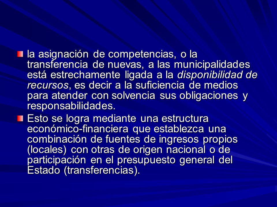 ASAMBLEAS LEGISLATIVAS Parte legislativa Dispersión del marco legal.