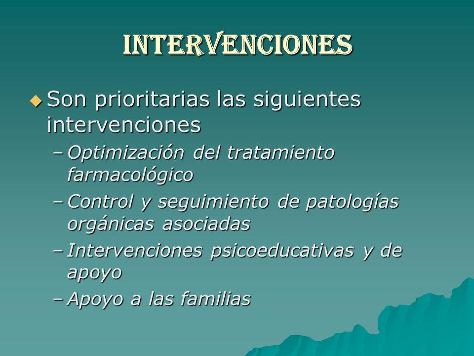 INTERVENCIONES Son prioritarias las siguientes intervenciones Son prioritarias las siguientes intervenciones –Optimización del tratamiento farmacológi