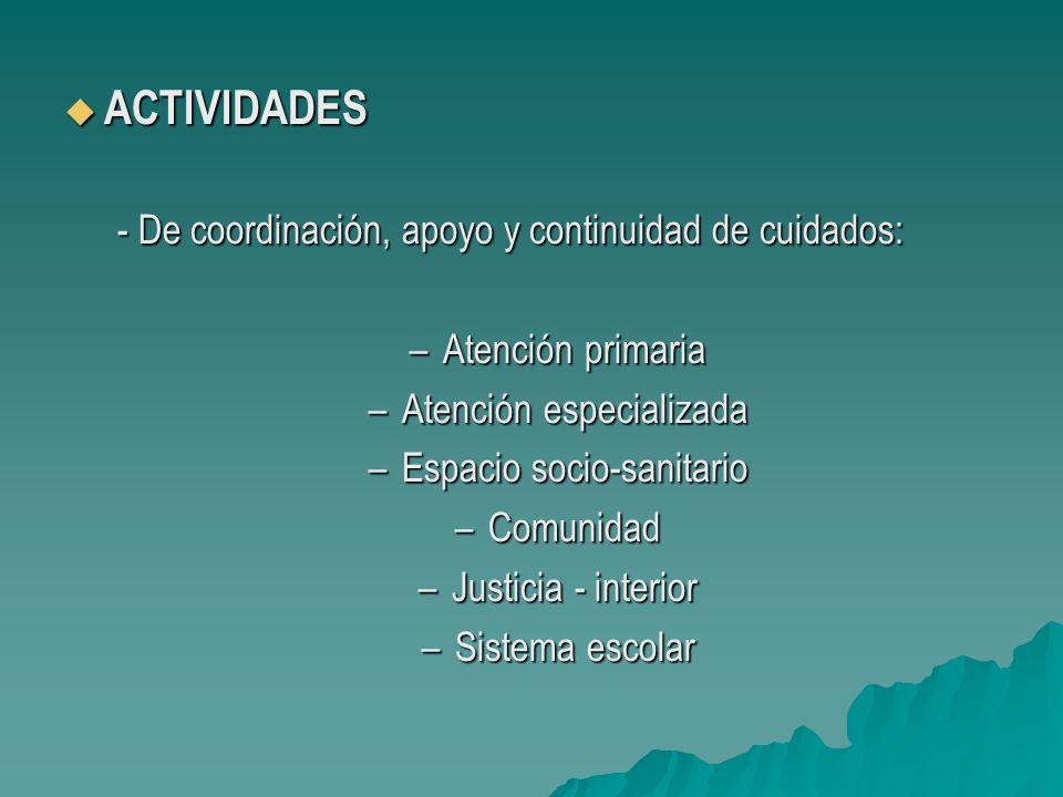 ACTIVIDADES ACTIVIDADES - De coordinación, apoyo y continuidad de cuidados: –Atención primaria –Atención especializada –Espacio socio-sanitario –Comun