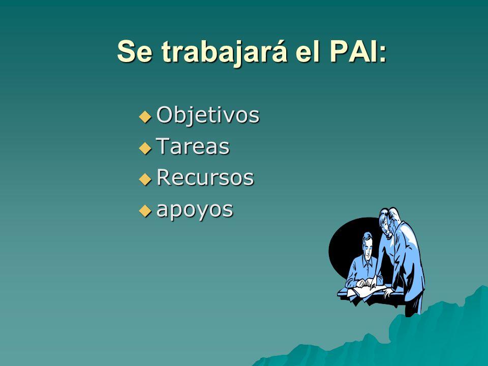 Se trabajará el PAI: Objetivos Objetivos Tareas Tareas Recursos Recursos apoyos apoyos