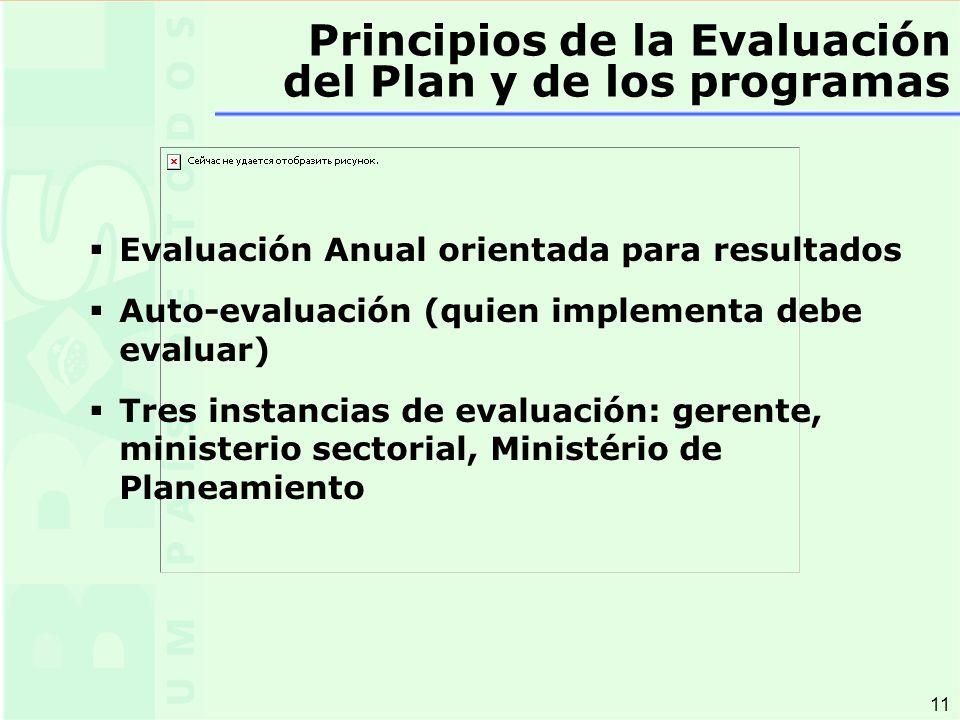 11 Principios de la Evaluación del Plan y de los programas Evaluación Anual orientada para resultados Auto-evaluación (quien implementa debe evaluar) Tres instancias de evaluación: gerente, ministerio sectorial, Ministério de Planeamiento