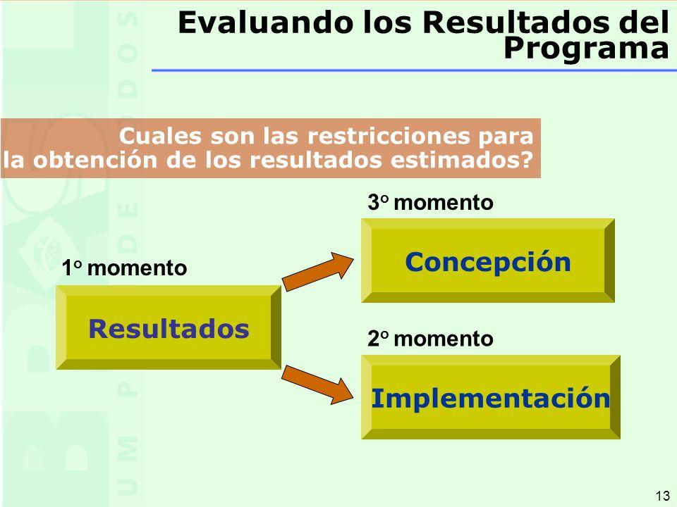 13 Resultados Cuales son las restricciones para la obtención de los resultados estimados.