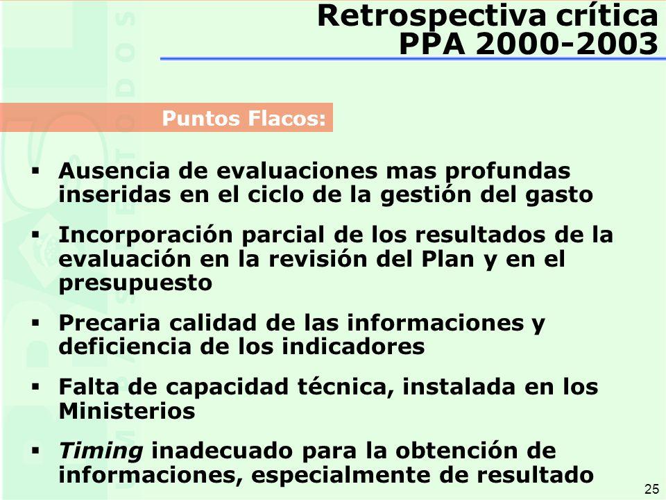 25 Ausencia de evaluaciones mas profundas inseridas en el ciclo de la gestión del gasto Incorporación parcial de los resultados de la evaluación en la revisión del Plan y en el presupuesto Precaria calidad de las informaciones y deficiencia de los indicadores Falta de capacidad técnica, instalada en los Ministerios Timing inadecuado para la obtención de informaciones, especialmente de resultado Retrospectiva crítica PPA 2000-2003 Puntos Flacos: