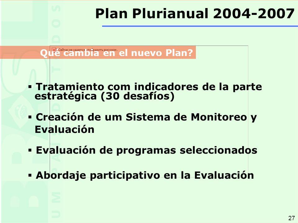 27 Plan Plurianual 2004-2007 Tratamiento com indicadores de la parte estratégica (30 desafíos) Creación de um Sistema de Monitoreo y Evaluación Evaluación de programas seleccionados Abordaje participativo en la Evaluación Qué cambia en el nuevo Plan
