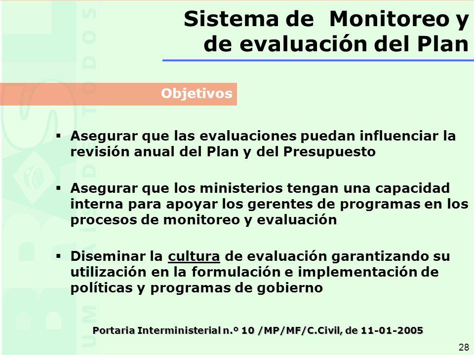 28 Asegurar que las evaluaciones puedan influenciar la revisión anual del Plan y del Presupuesto Asegurar que los ministerios tengan una capacidad interna para apoyar los gerentes de programas en los procesos de monitoreo y evaluación Diseminar la cultura de evaluación garantizando su utilización en la formulación e implementación de políticas y programas de gobierno Objetivos Sistema de Monitoreo y de evaluación del Plan Portaria Interministerial n.º 10 /MP/MF/C.Civil, de 11-01-2005