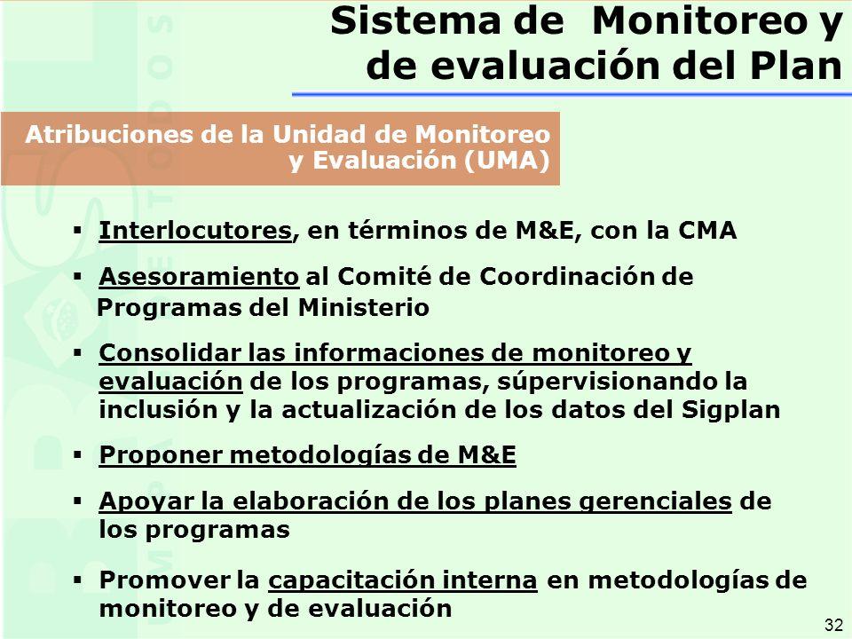 32 Atribuciones de la Unidad de Monitoreo y Evaluación (UMA) Interlocutores, en términos de M&E, con la CMA Asesoramiento al Comité de Coordinación de Programas del Ministerio Consolidar las informaciones de monitoreo y evaluación de los programas, súpervisionando la inclusión y la actualización de los datos del Sigplan Proponer metodologías de M&E Apoyar la elaboración de los planes gerenciales de los programas Promover la capacitación interna en metodologías de monitoreo y de evaluación Sistema de Monitoreo y de evaluación del Plan