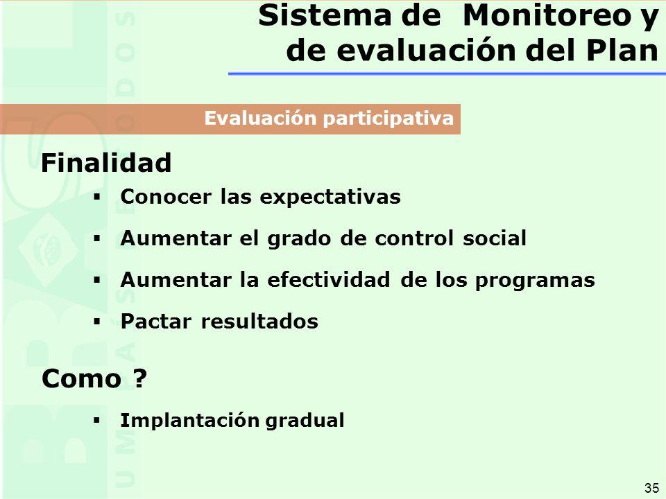 35 Conocer las expectativas Aumentar el grado de control social Aumentar la efectividad de los programas Pactar resultados Finalidad Implantación gradual Como .
