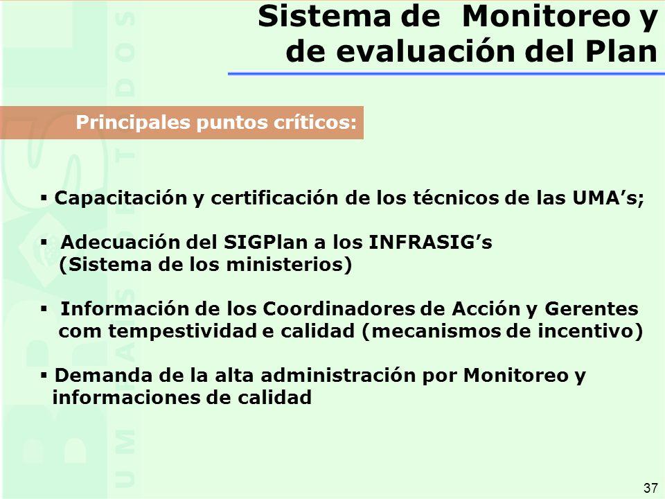 37 Capacitación y certificación de los técnicos de las UMAs; Adecuación del SIGPlan a los INFRASIGs (Sistema de los ministerios) Información de los Coordinadores de Acción y Gerentes com tempestividad e calidad (mecanismos de incentivo) Demanda de la alta administración por Monitoreo y informaciones de calidad Principales puntos críticos: Sistema de Monitoreo y de evaluación del Plan