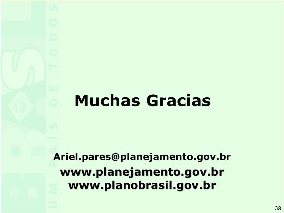 38 Muchas Gracias Ariel.pares@planejamento.gov.brwww.planejamento.gov.brwww.planobrasil.gov.br
