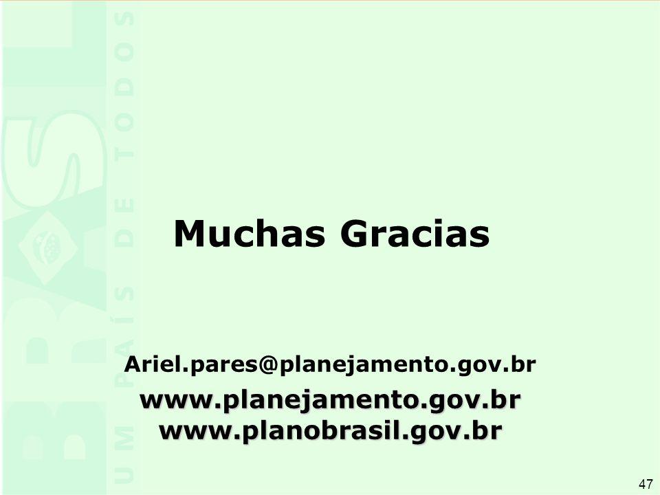 47 Muchas Gracias Ariel.pares@planejamento.gov.brwww.planejamento.gov.brwww.planobrasil.gov.br