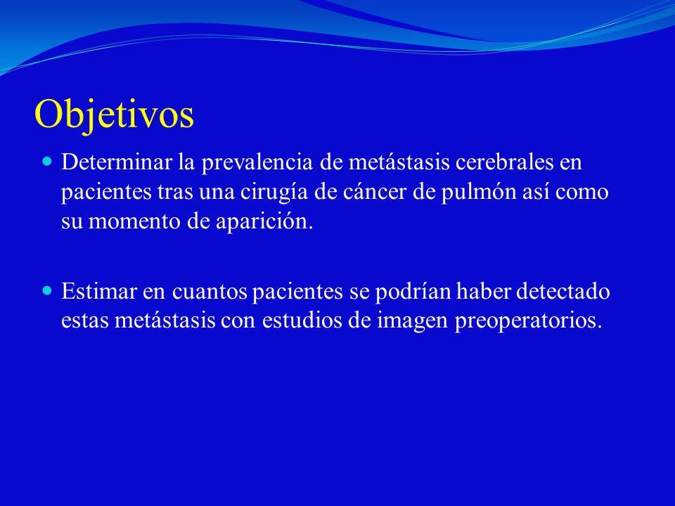 Objetivos Determinar la prevalencia de metástasis cerebrales en pacientes tras una cirugía de cáncer de pulmón así como su momento de aparición. Estim
