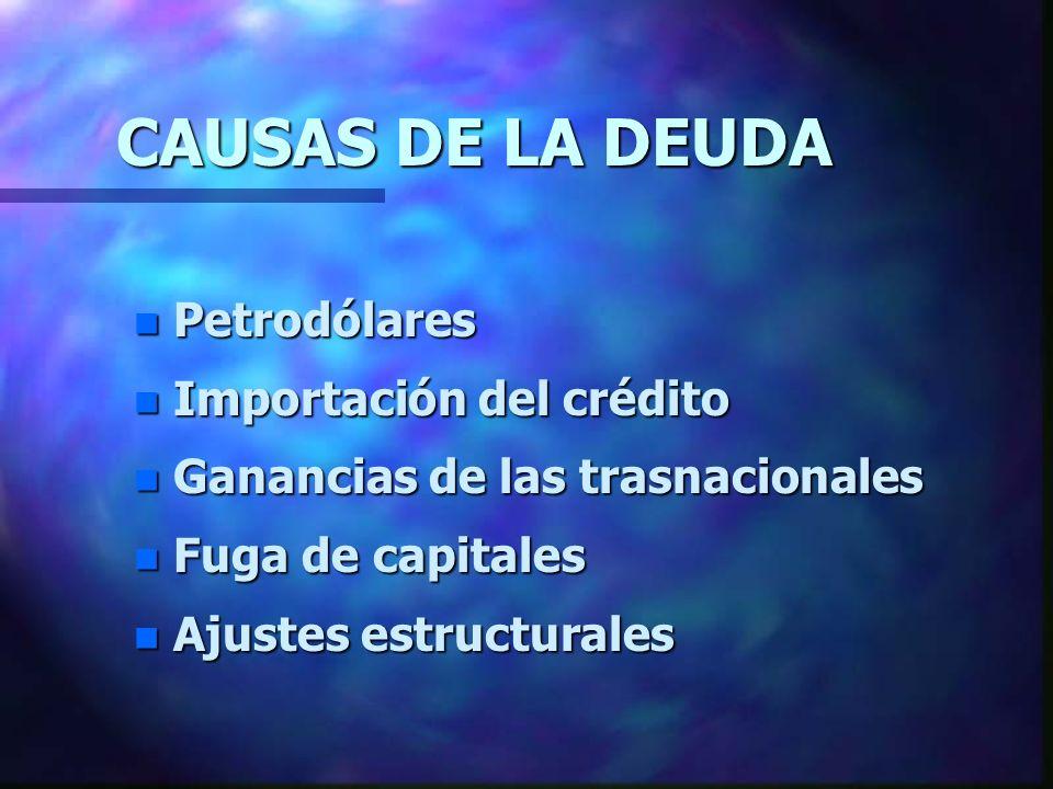 CAUSAS DE LA DEUDA n Petrodólares n Importación del crédito n Ganancias de las trasnacionales n Fuga de capitales n Ajustes estructurales