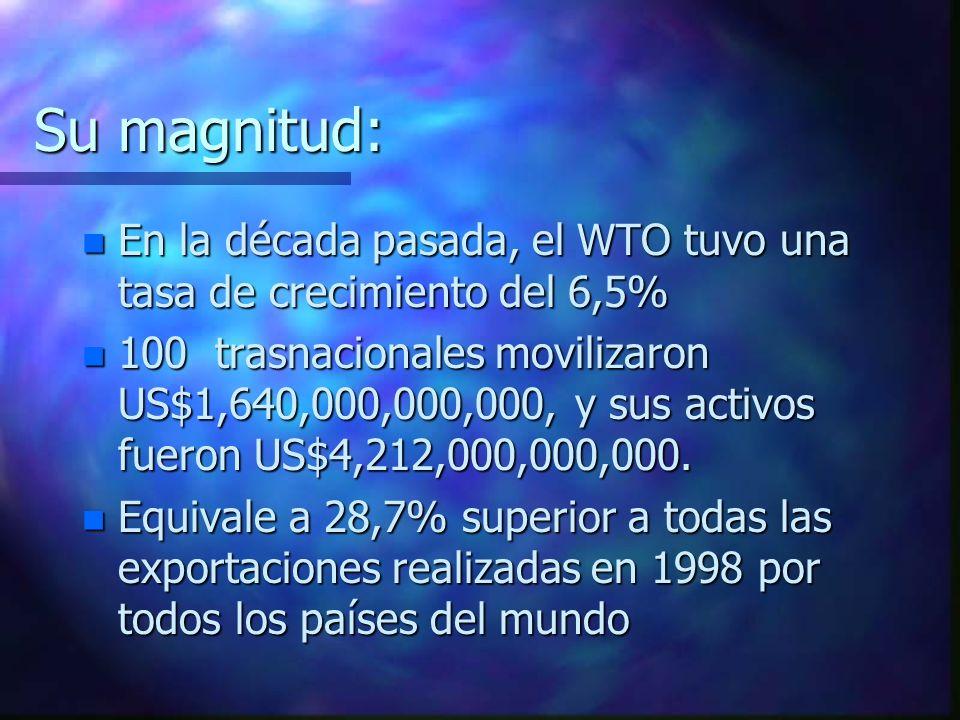 Su magnitud: n En la década pasada, el WTO tuvo una tasa de crecimiento del 6,5% n 100 trasnacionales movilizaron US$1,640,000,000,000, y sus activos fueron US$4,212,000,000,000.