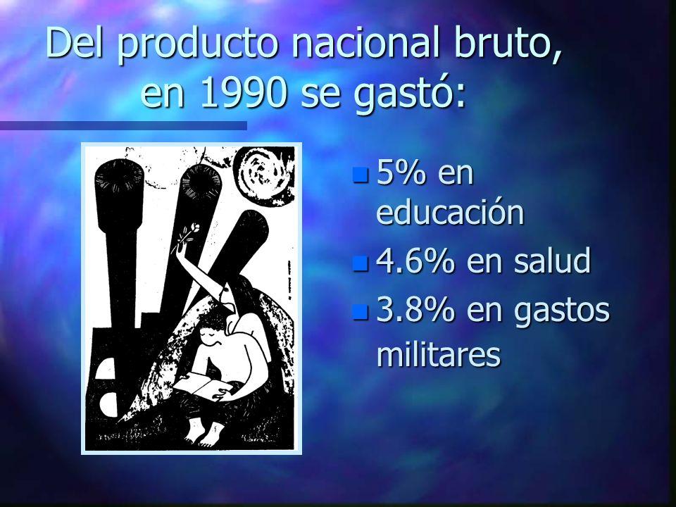 Una nueva era n Los gastos militares disminuyeron un tercio entre 1989 y 1998.