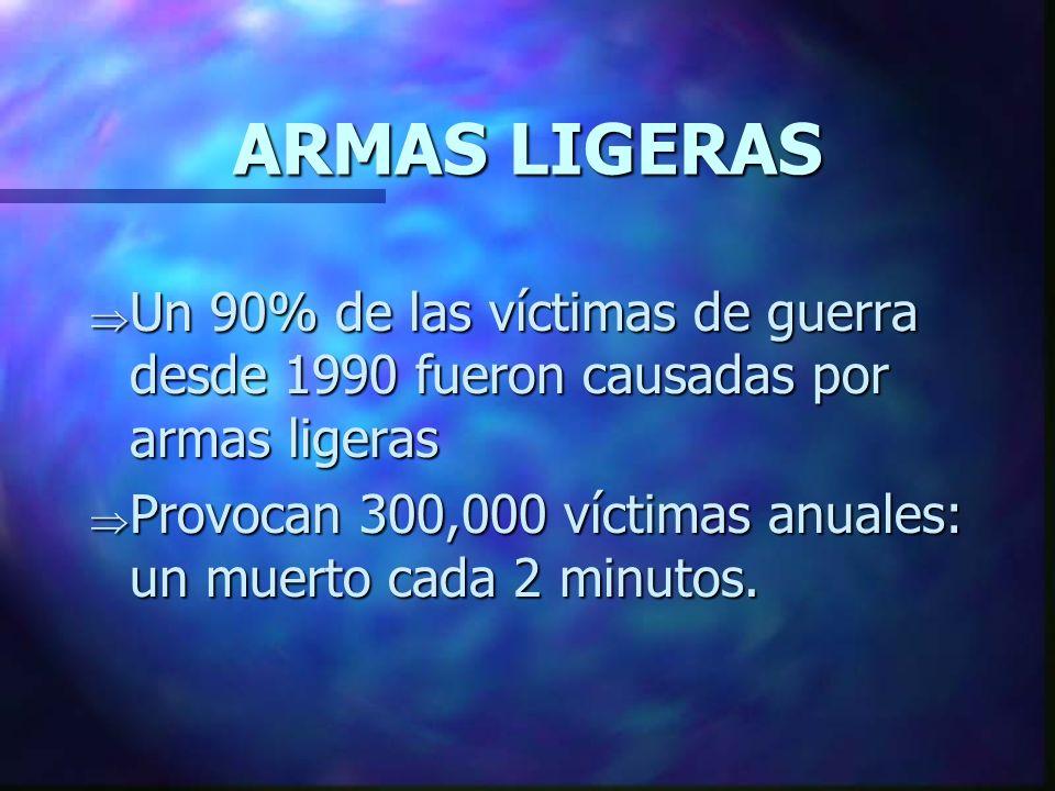 4.- El comercio internacional de armas n Entre 1989 y 1995, el comercio de armas convencionales (tanques, aviones, barcos, grandes bombas) se redujo un billón de dls.
