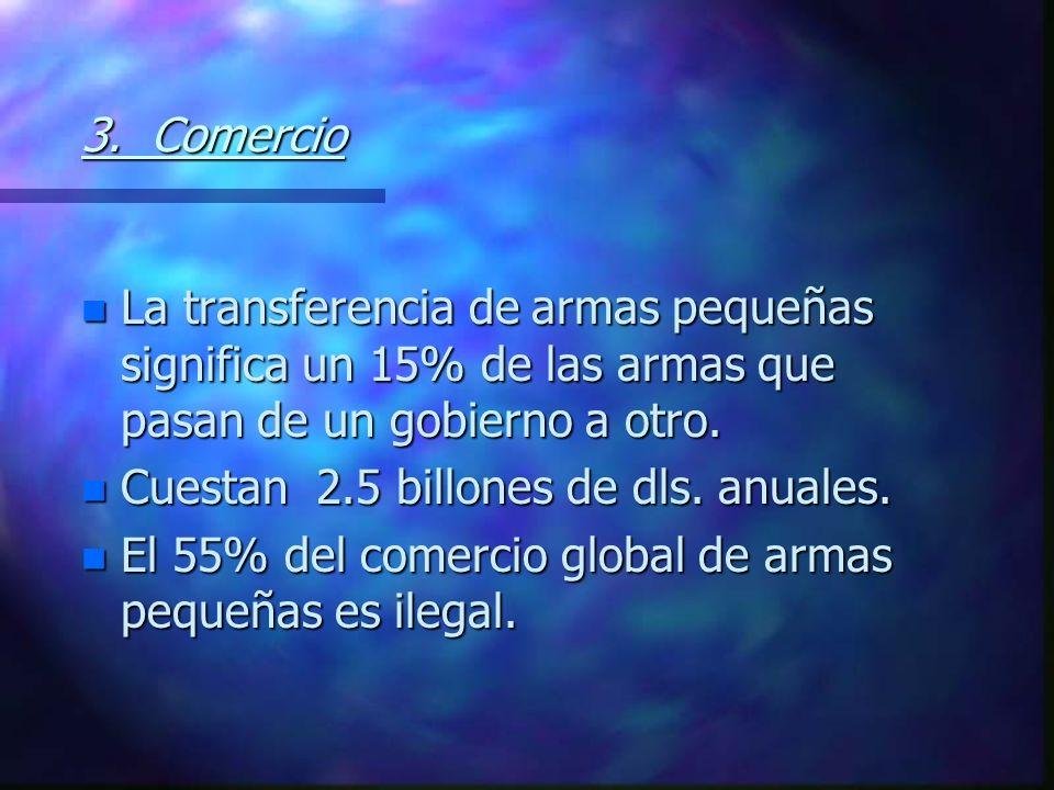 1. Producción n La manufactura de armas ligeras creció 25% n Hay 300 compañías en 70 países. 2. Circulación n Circulan en el mundo 500 millones de arm