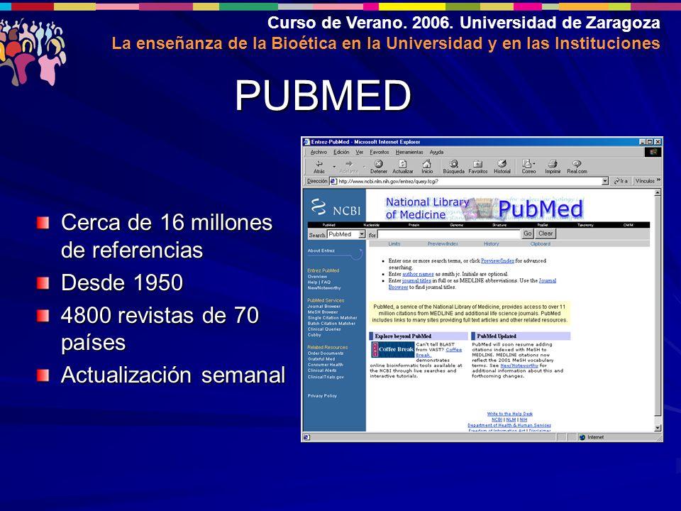 Curso de Verano. 2006. Universidad de Zaragoza La enseñanza de la Bioética en la Universidad y en las Instituciones PUBMED Cerca de 16 millones de ref