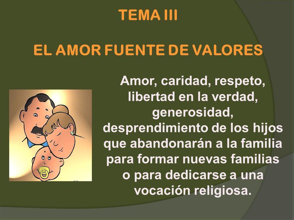TEMA III EL AMOR FUENTE DE VALORES Amor, caridad, respeto, libertad en la verdad, generosidad, desprendimiento de los hijos que abandonarán a la famil