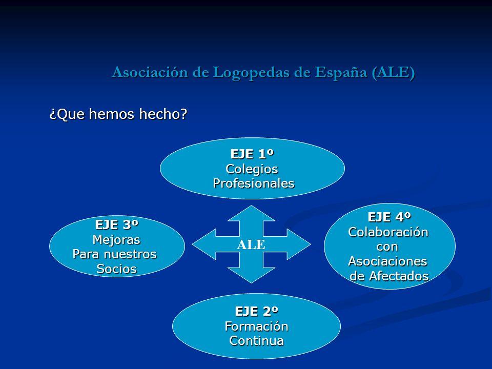 Asociación de Logopedas de España (ALE) ¿Que hemos hecho.