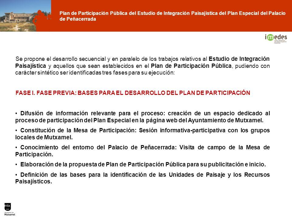 Plan de Participación Pública del Estudio de Integración Paisajística del Plan Especial del Palacio de Peñacerrada Se propone el desarrollo secuencial