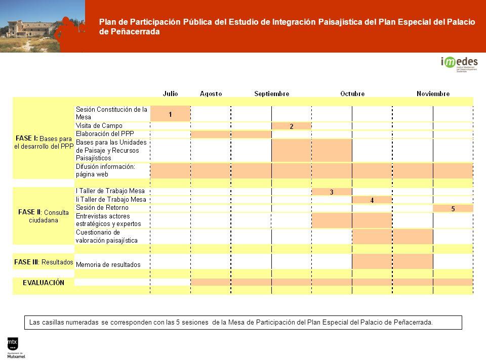 Plan de Participación Pública del Estudio de Integración Paisajística del Plan Especial del Palacio de Peñacerrada Las casillas numeradas se correspon