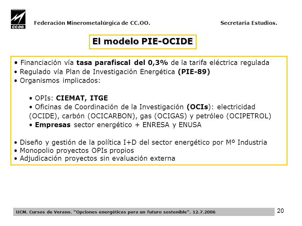20 Federación Minerometalúrgica de CC.OO. Secretaria Estudios.