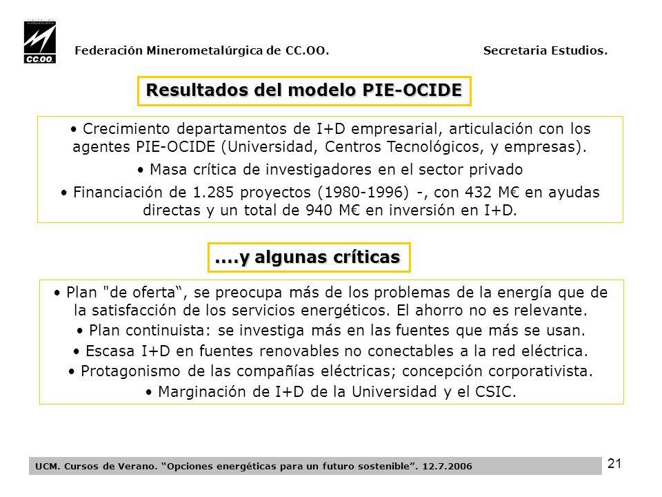 21 Federación Minerometalúrgica de CC.OO. Secretaria Estudios.